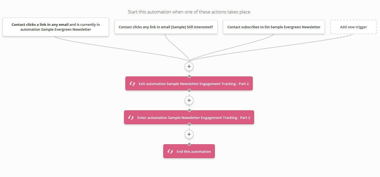 Sample Newsletter Engagement Tracking - Part 1